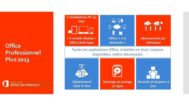 Office 365 education - Office professionnel plus 2013 ...