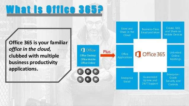 What's So Special in ZNetLive's Office 365 Essential Suite Plan? Slide 2