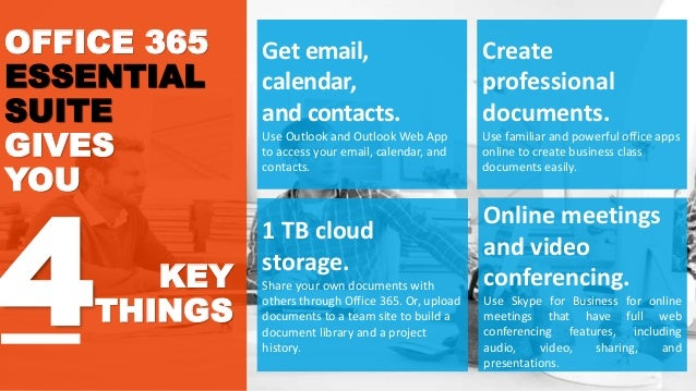 What's So Special in ZNetLive's Office 365 Essential Suite Plan? Slide 3