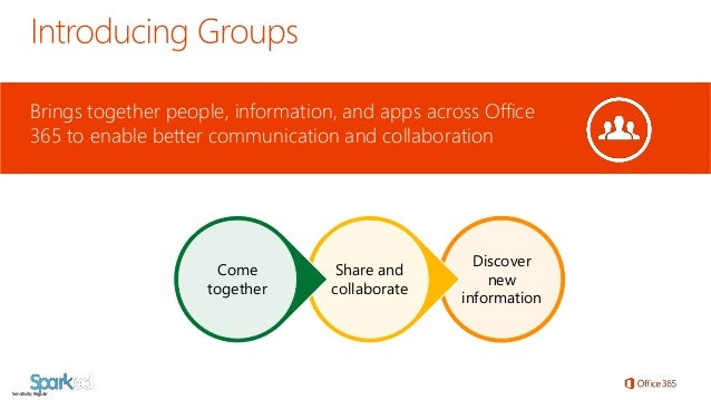 Sensitivity:Regular Brings together people, information, and apps across Office 365 to enable better communication and col...