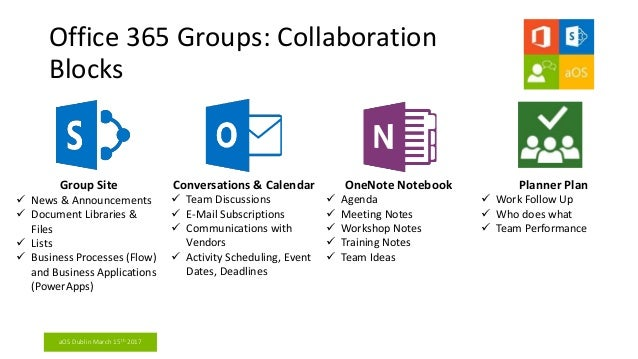 Office 365 Groups Amp Planner Productivity And Enterprise