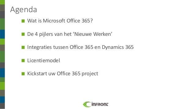 Office 365 - Het Nieuwe Werken Slide 2