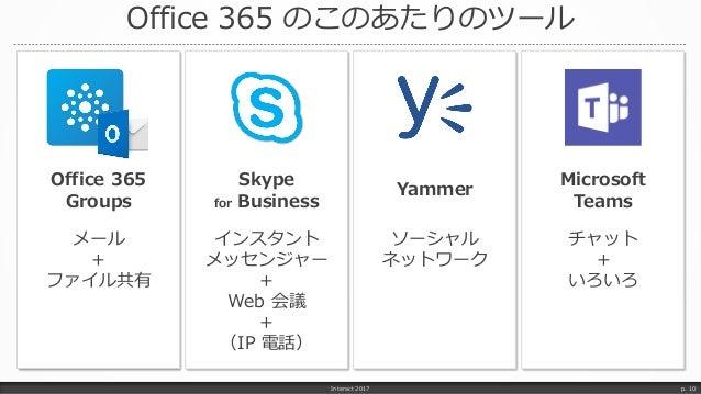 Office 365 のこのあたりのツール Interact 2017 p. 10 Office 365 Groups メール + ファイル共有 Skype for Business インスタント メッセンジャー + Web 会議 + (IP ...