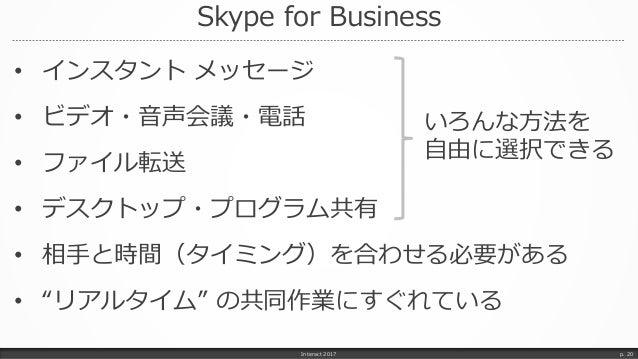 """• インスタント メッセージ • ビデオ・音声会議・電話 • ファイル転送 • デスクトップ・プログラム共有 • 相手と時間(タイミング)を合わせる必要がある • """"リアルタイム"""" の共同作業にすぐれている Skype for Business..."""