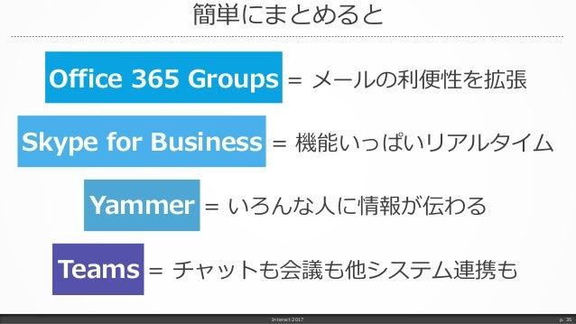 簡単にまとめると Interact 2017 p. 35 Office 365 Groups = メールの利便性を拡張 Skype for Business = 機能いっぱいリアルタイム Yammer = いろんな人に情報が伝わる Teams ...
