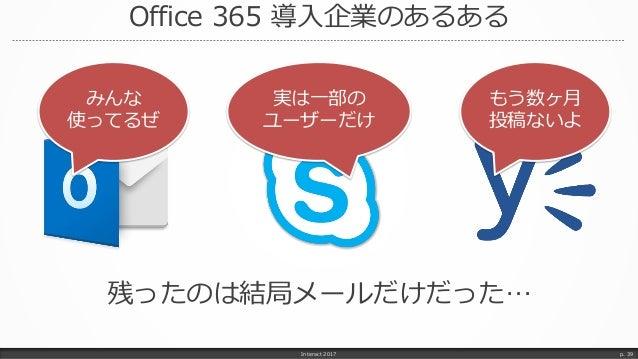 Office 365 導入企業のあるある Interact 2017 p. 39 みんな 使ってるぜ 実は一部の ユーザーだけ もう数ヶ月 投稿ないよ 残ったのは結局メールだけだった…