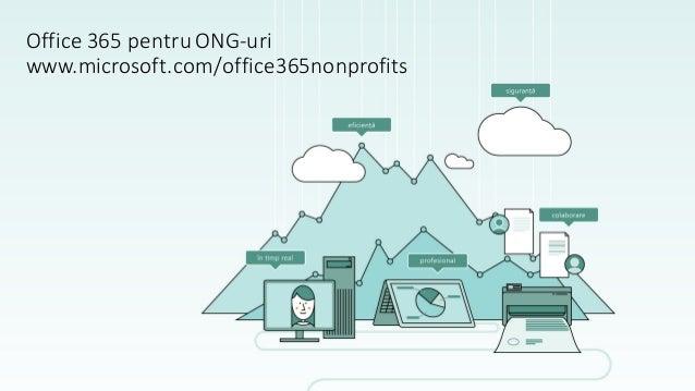 Office  365  pentru ONG-‐uri www.microsoft.com/office365nonprofits