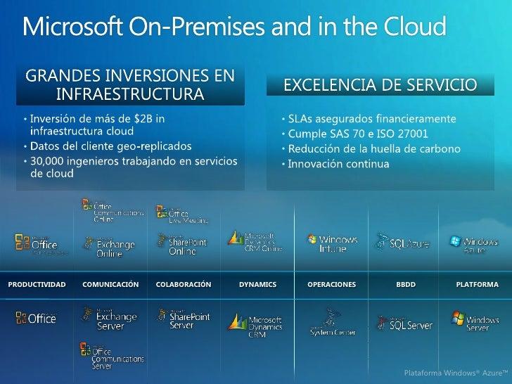 Presentación de Office 365 - Jose Luis Cruz de Microsoft Slide 2
