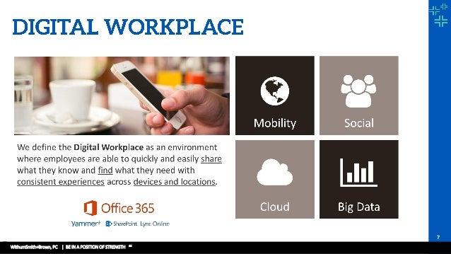 microsoft office 365 branding toolkit
