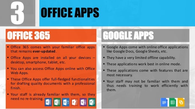 office 2106 vs office 365