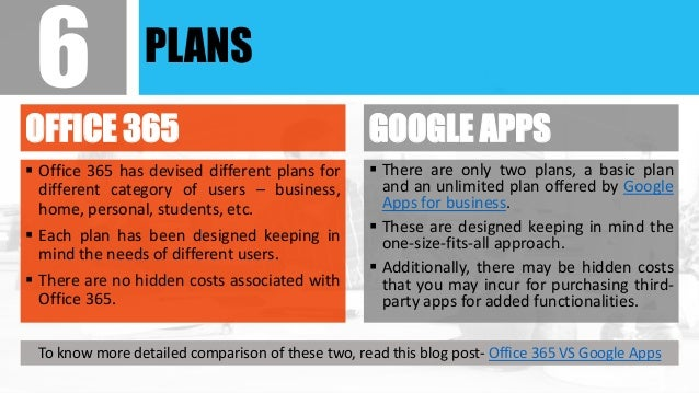 Office 365 VS Google Apps- A Detailed One-to-One Comparison