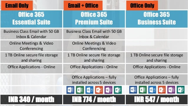 office 365 vs google apps a detailed one to one comparison. Black Bedroom Furniture Sets. Home Design Ideas