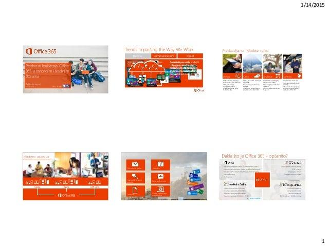 1/14/2015 1 Prednosti korištenja Office 365 u osnovnim i srednjim školama Željka Knezović Mobendo d.o.o. Office 365 MVP on...