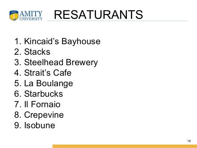 RESATURANTS 1. Kincaid's Bayhouse 2. Stacks 3. Steelhead Brewery 4. Strait's Cafe 5. La Boulange 6. Starbucks 7. Il Fornai...