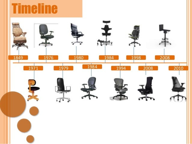 Furniture Design Periods A Illustrated Timeline Of The