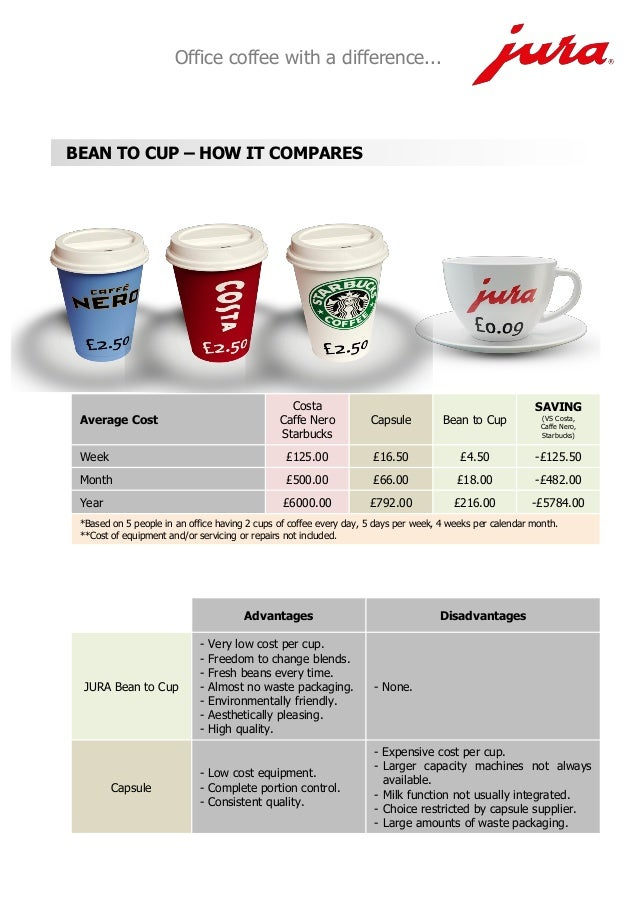 Costa coffee human resource analysis