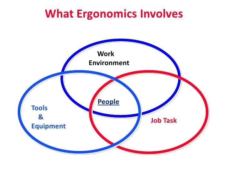 ergonomics in the office environment pdf