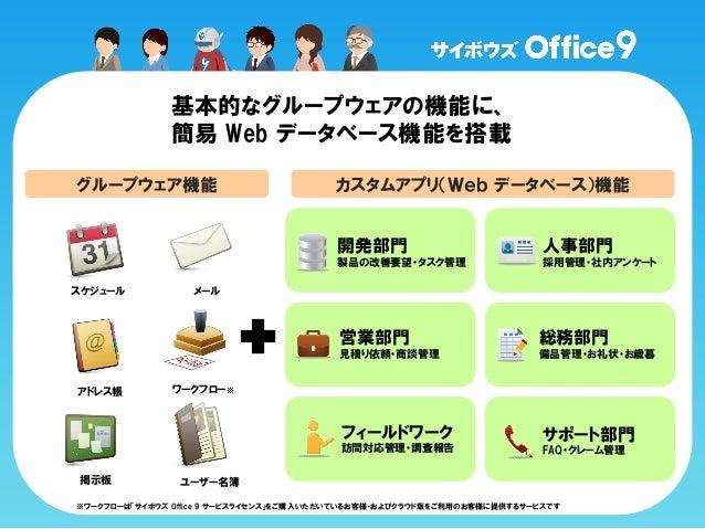 office 2010 中小 企業 版