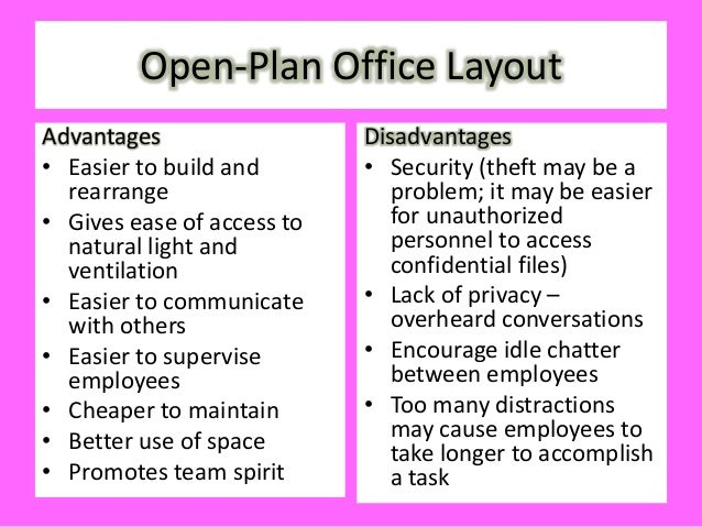 office layouts powerpoint