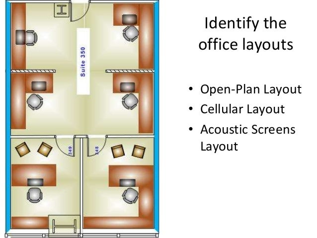 office layout pictures. Acoustic Screens Layout; 23. Identify The Office Layout Pictures U