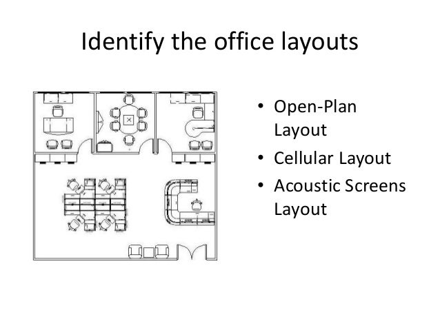 Office Arrangement Layout Dimension Identify The Office Layouts 27 Slideshare Office Layouts Powerpoint