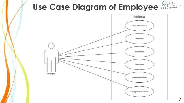 Office management system use case diagram of employee 7 ccuart Image collections