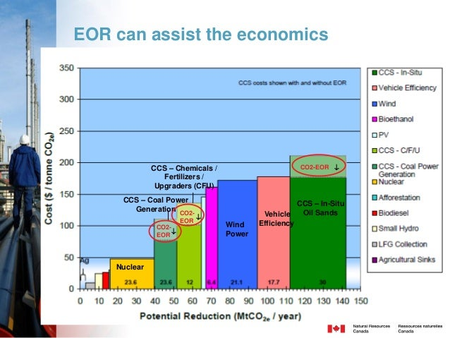 CCS Inc/Canada: Company Profile - Bloomberg