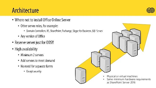 office online requirements