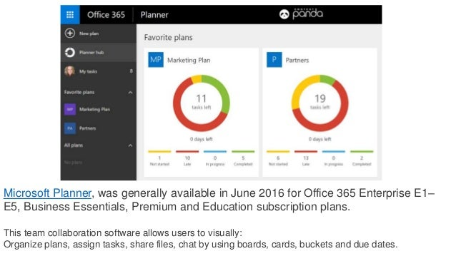 office planner software. 14. Microsoft Planner Office Software A