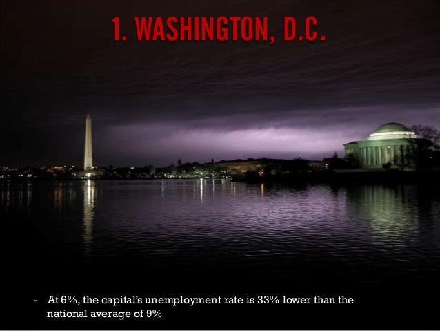 1. WASHINGTON, D.C. - At 6%, the capital's unemployment rate is 33% lower than the national average of 9%