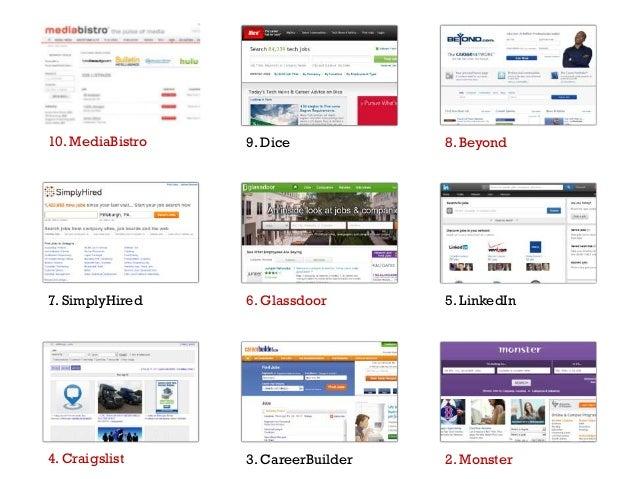 10. MediaBistro 9. Dice 8. Beyond 7. SimplyHired 4. Craigslist 6. Glassdoor 5. LinkedIn 3. CareerBuilder 2. Monster