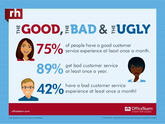 Customer Service At Its Best -- And Worst