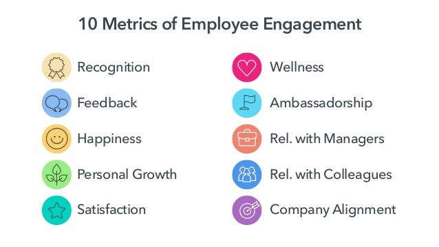10 Metrics of Employee Engagement Recognition Feedback Happiness Personal Growth Satisfaction Wellness Ambassadorship Rel....