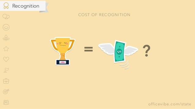 officevibe.com/state COST OF RECOGNITION = ? Recognition