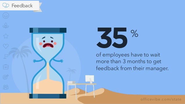 officevibe.com/stateofficevibe.com/state of employees have to wait more than 3 months to get feedback from their manager. ...