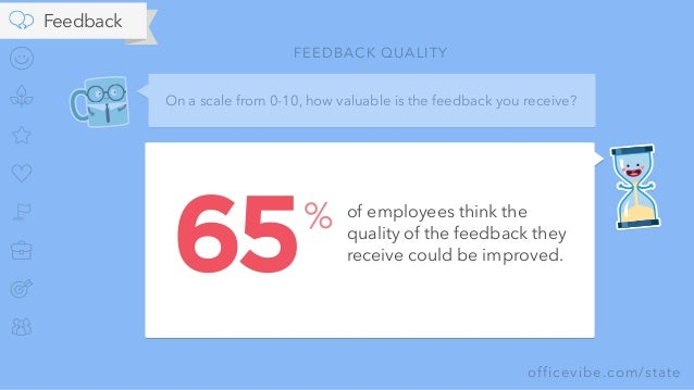 officevibe.com/state On a scale from 0-10, how valuable is the feedback you receive? FEEDBACK QUALITY of employees think t...