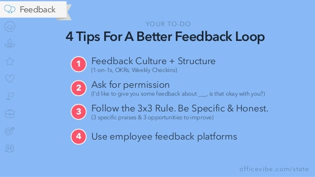 officevibe.com/state 4 Tips For A Better Feedback Loop Follow the 3x3 Rule. Be Specific & Honest. (3 specific praises & 3 ...