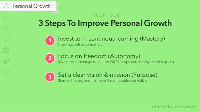 officevibe.com/state 3 Steps To Improve Personal Growth Set a clear vision & mission (Purpose) (Remind it every month, mak...