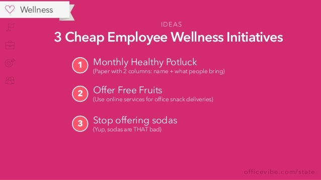 officevibe.com/state Wellness 3 Cheap Employee Wellness Initiatives Stop offering sodas (Yup, sodas are THAT bad) 3 2 Offe...