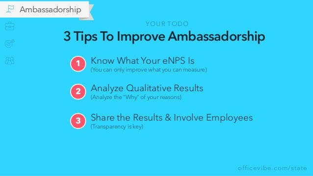 officevibe.com/state 3 Tips To Improve Ambassadorship Share the Results & Involve Employees (Transparency is key) 3 2 Anal...