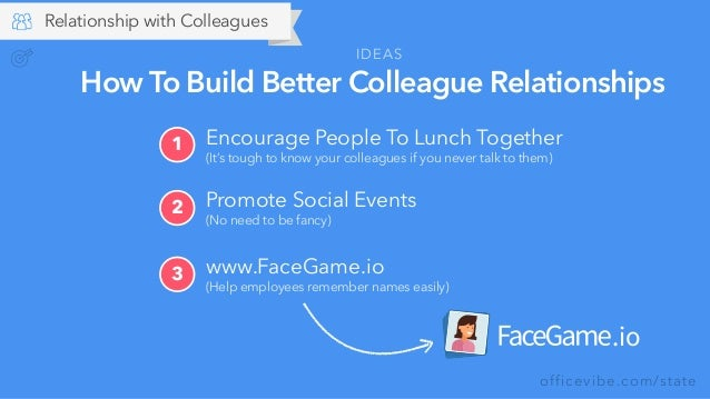 officevibe.com/state How To Build Better Colleague Relationships www.FaceGame.io (Help employees remember names easily) 3 ...