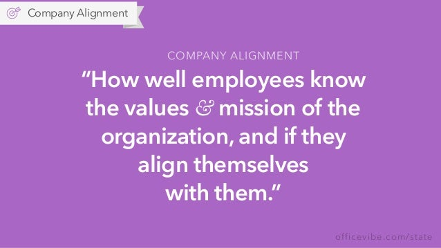 """officevibe.com/state """"How well employees know the values & mission of the organization, and if they align themselves  wit..."""