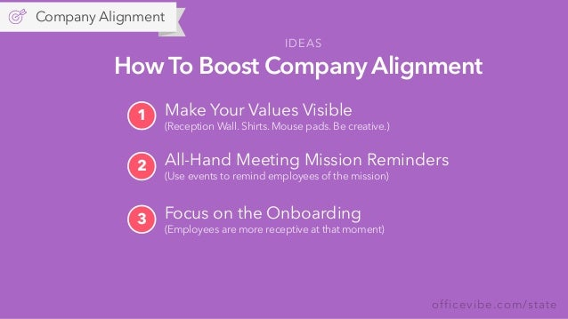 officevibe.com/state How To Boost Company Alignment Focus on the Onboarding (Employees are more receptive at that moment) ...