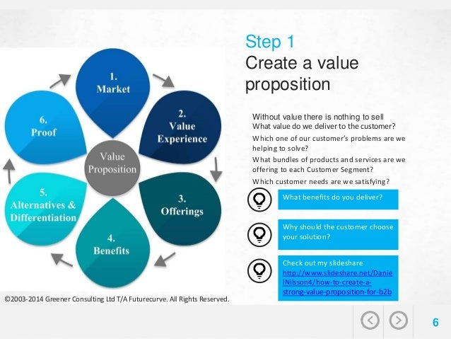 e business marketing and customer value proposition To understand and get an idea about the value proposition it is important to analyze the business through the marketing customer value the value proposition.
