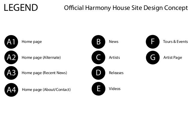 LEGEND Official Harmony House Site Design Concept A1 Home page A2 Home page (Alternate) A3 Home page (Recent News) A4 Home...