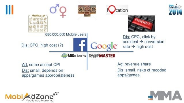 User Acquisition Strategy for Mobile Apps/Games in Vietnam Market