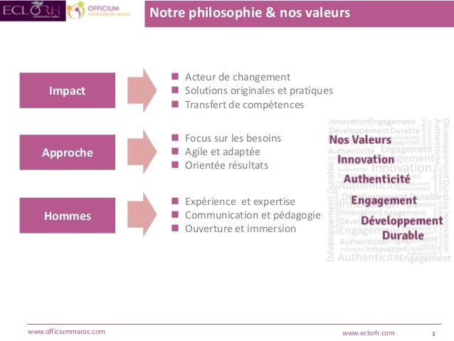 3www.officiummaroc.com www.eclorh.com Notre philosophie & nos valeurs  Acteur de changement  Solutions originales et pra...