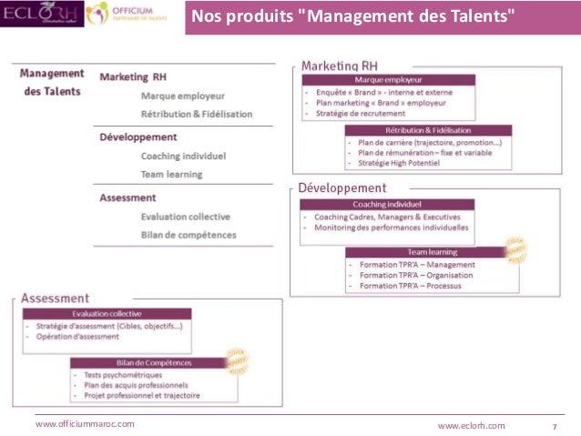"7www.officiummaroc.com www.eclorh.com Nos produits ""Management des Talents"""