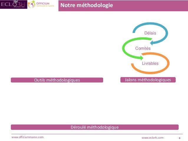 8www.officiummaroc.com www.eclorh.com Notre méthodologie Déroulé méthodologique Outils méthodologiques Délais Comités Livr...