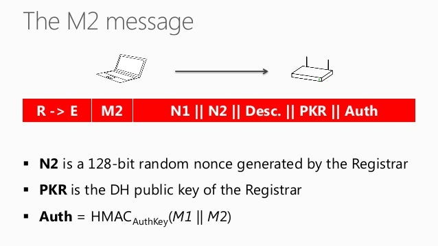 E ->R  M1  N1 ||Description ||PKE  N1isa 128-bit randomnoncegeneratedbytheEnrollee  PKEistheDH publickeyoftheEnrollee